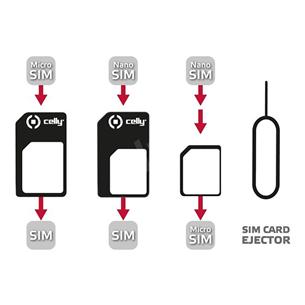 SIM-kaardi adapter, Celly