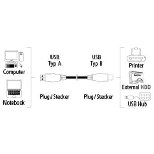 Kaabel USB-A -- USB-B Hama (1,8 m)