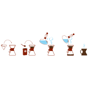 Графин для кофе Three Cup Classic, Chemex