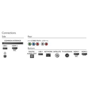 "65 ""Ultra HD LED LCD-teler Philips"