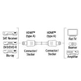 Juhe HDMI kullatud lint Hama (1,5m)