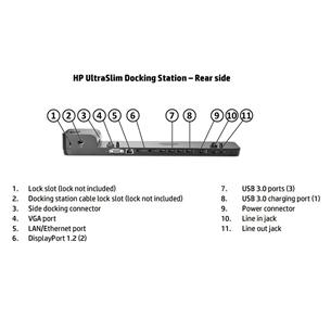 Док-станция для ноутбука HP UltraSlim Docking Station