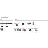 32 Full HD LED ЖК-телевизор, Philips