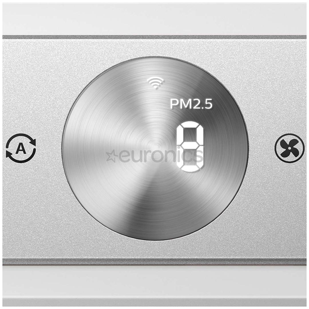 Очиститель воздуха Series 4500i, Philips