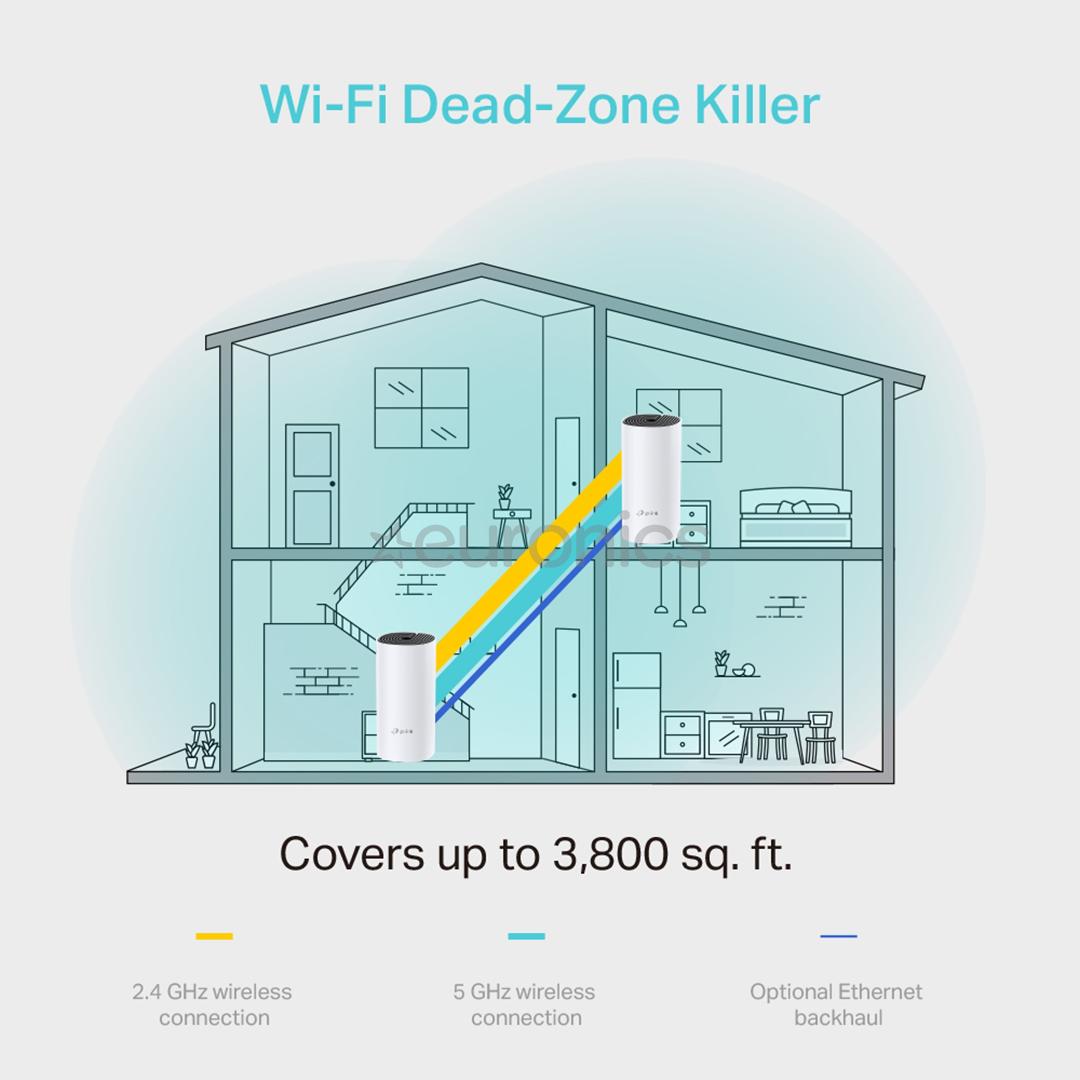 WiFi ruuter Mesh süsteem TP-Link Deco E4
