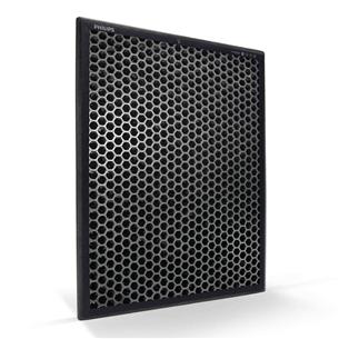 NanoProtect filter Philips AC2729/50 õhupuhastile FY1413/30