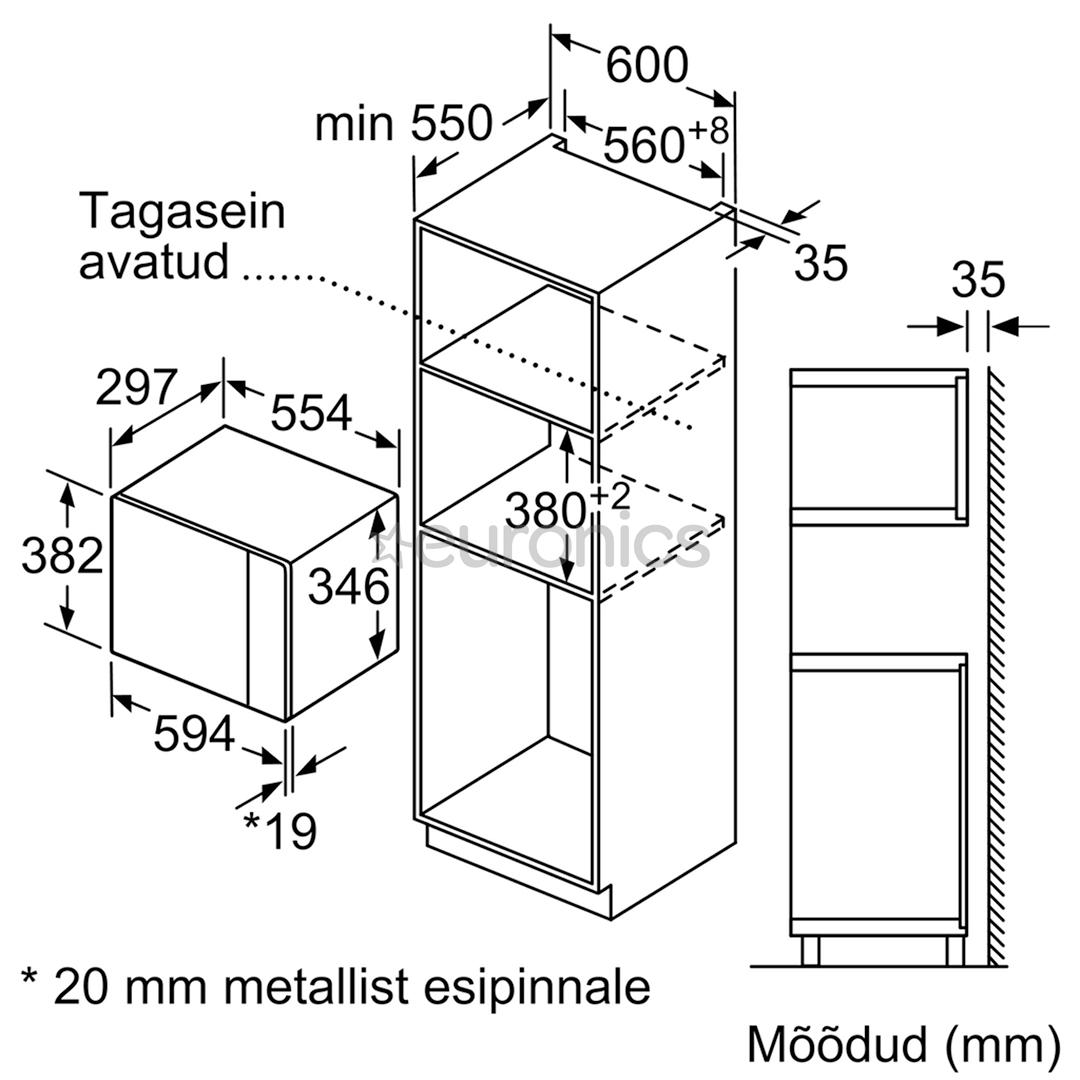 Integreeritav mikrolaineahi Bosch (20 L)