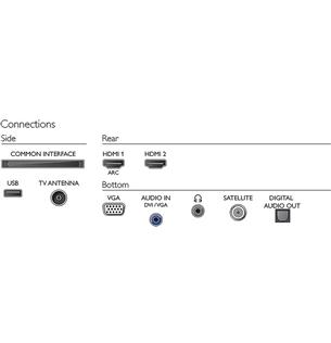 24'' Full HD LED LCD-телевизор Philips