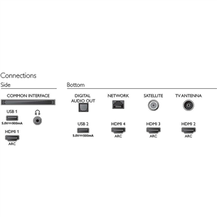 65'' Ultra HD LED LCD-телевизор Philips
