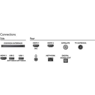 43'' Full HD LED LCD-teler Philips