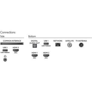 70'' Ultra HD LED LCD-teler Philips