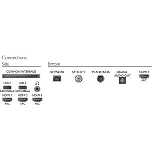 65'' Ultra HD OLED TV Philips