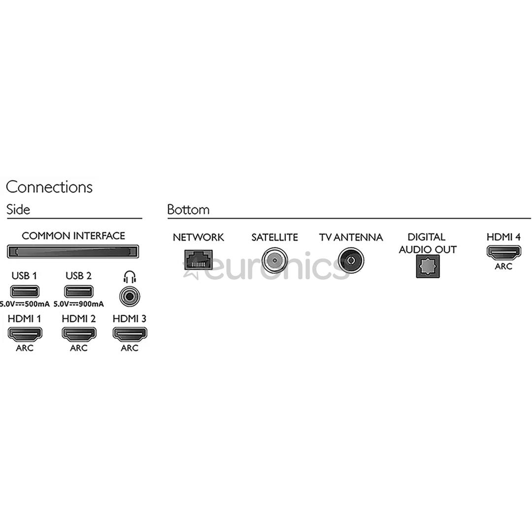 55'' Ultra HD OLED-teler Philips