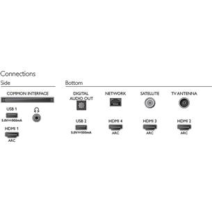 75'' Ultra HD LED LCD-teler Philips