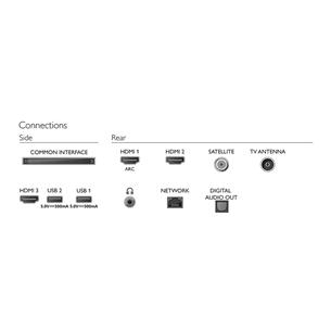 32'' Full HD LED LCD-телевизор, Philips