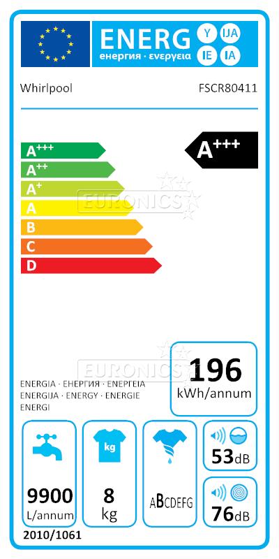 Energiamärgis