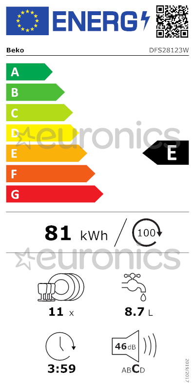 Энергетическая маркировка