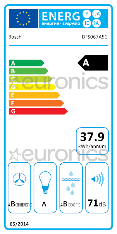 energy-label