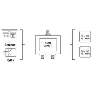 Antennikaabli harupesa F --> 2 x F Hama