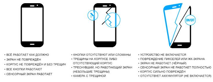 korrasoleku-astmed_final_ru.jpg